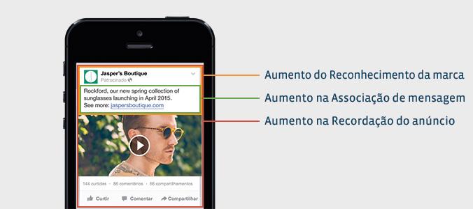 anúncios em video no facebook