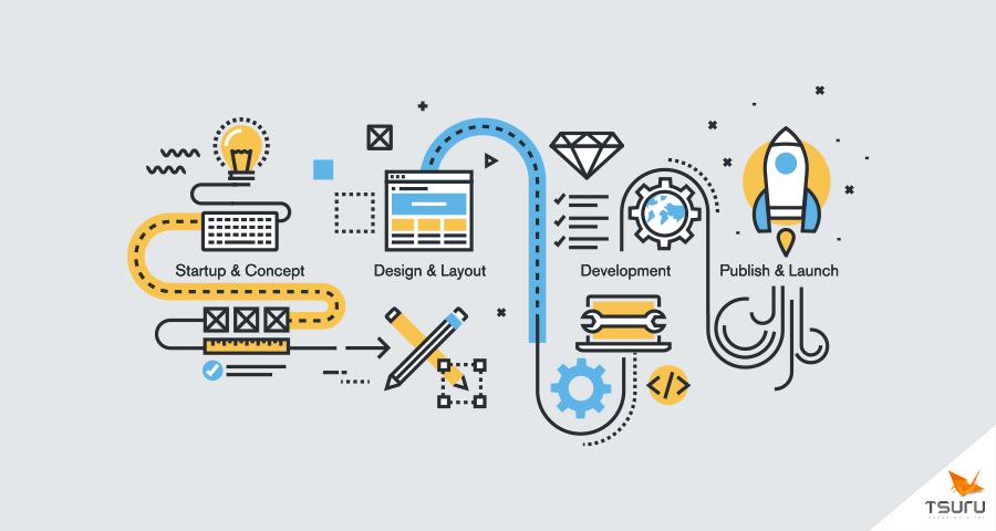 Quanto custa um site competitivo no mercado?